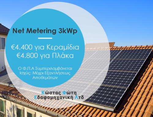ΠΡΟΣΦΟΡΑ ΓΙΑ 3KW NET-METERING